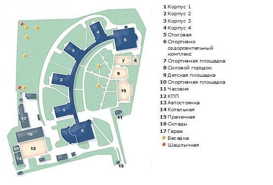 План-схема территории